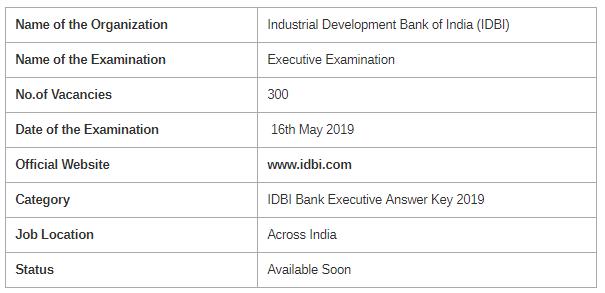 IDBI Bank Executive Examination 2019