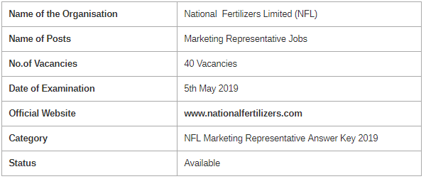 NFL UP Marketing Representative Examination 2019