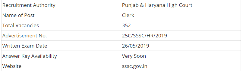 Punjab & Haryana High Court Clerk Examination 2019
