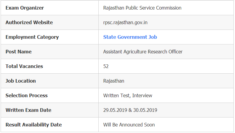 RPSC AARO Examination Result 2019