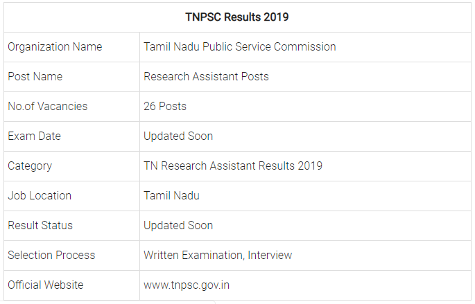 TNPSC Research Assistant Result 2019