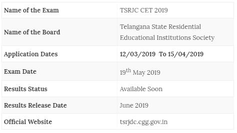 TSRJC CET Entrance Examination Result 2019
