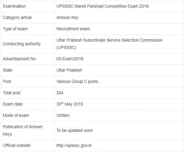 UPSSSC Mandi Parishad Group C Examination 2019