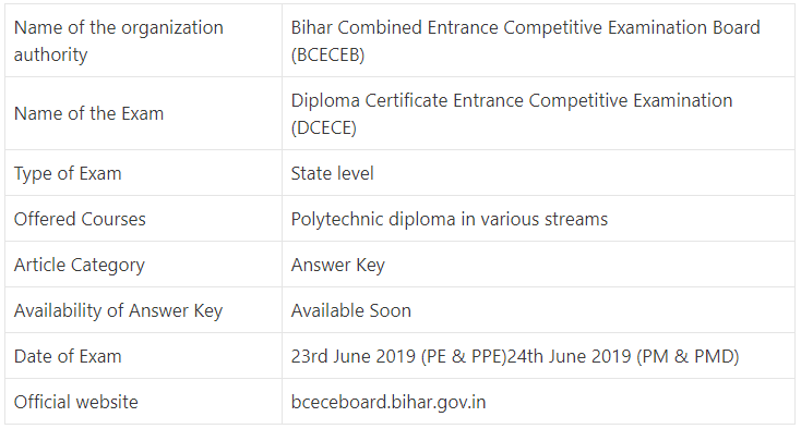 Bihar Polytechnic Entrance Examination 2019