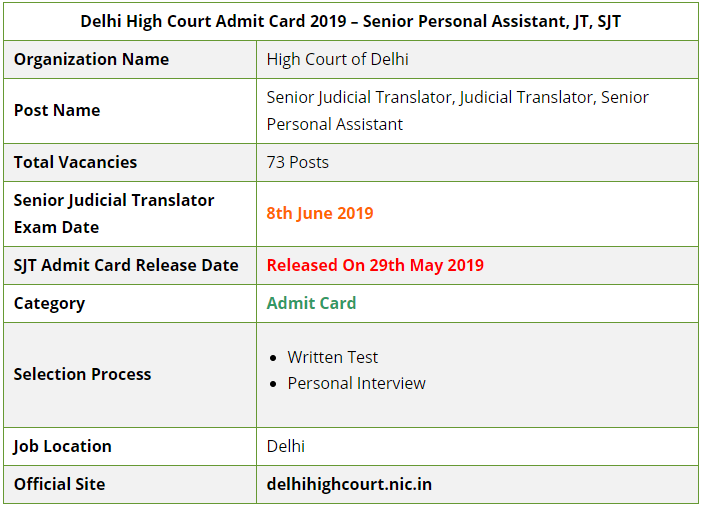 Delhi High Court SJT Examination 2019