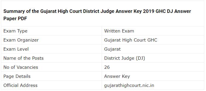 Gujarat High Court District Judge Examination 2019