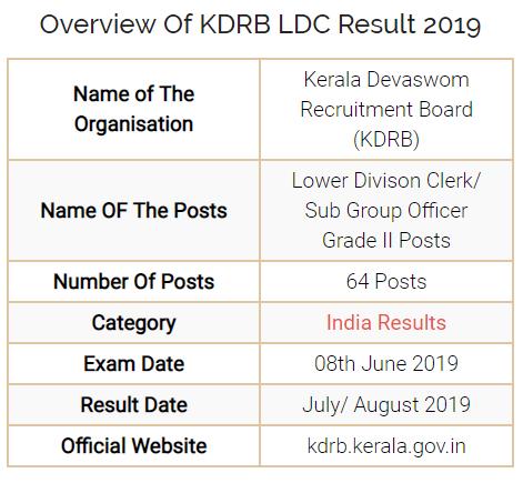 KDRB LDC Examination Result 2019