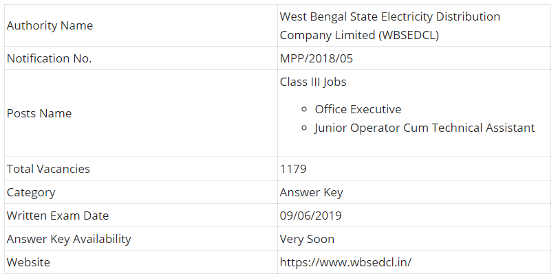WBSEDCL Junior Operator Technician Examination 2019