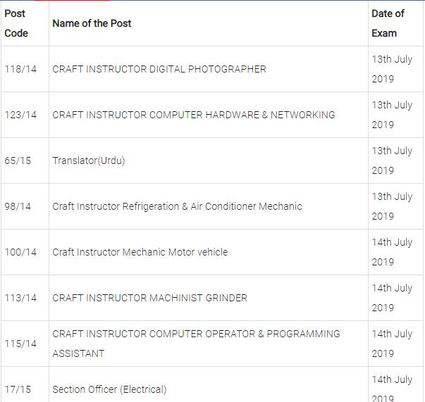 DSSSB Examination July Result 2019