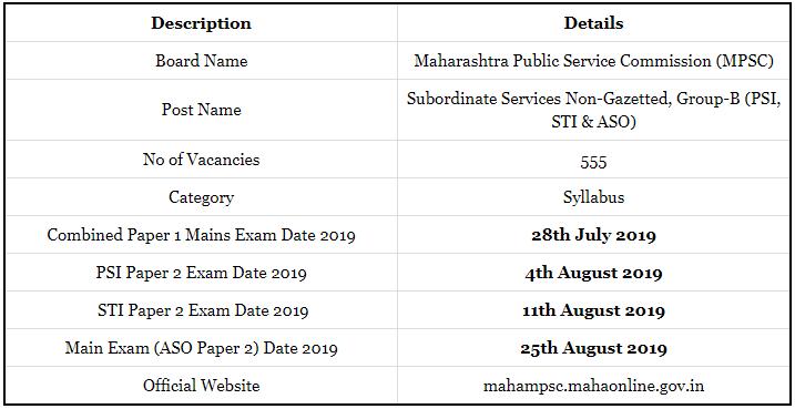 MPSC Subordinate Services Mains Examination 2019