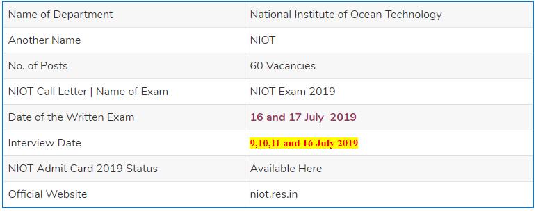 NIOT Project Scientist Examination 2019
