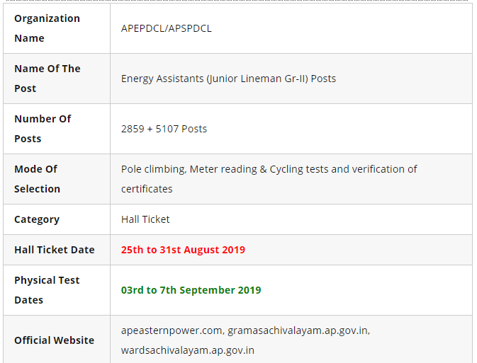 APEPDCL Physical Test Hall Ticket 2019