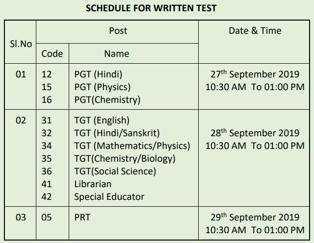 AEES PGT TGT PRT Primary Teacher September Exam Result 2019