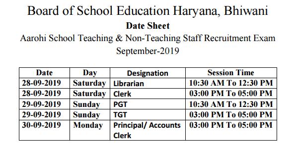 BSEH Aarohi School Librarian Clerk Principal TGT PGT Examination 2019