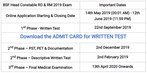 BSF Head Constable Examination 2019