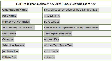 ECIL Tradesman C Examination 2019