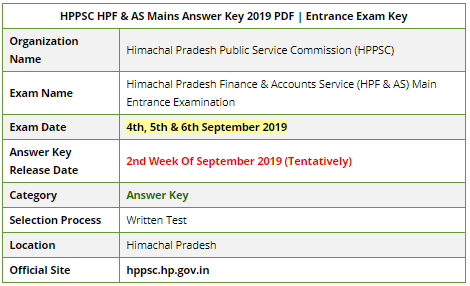HPPSC HPF & AS Mains Examination 2019