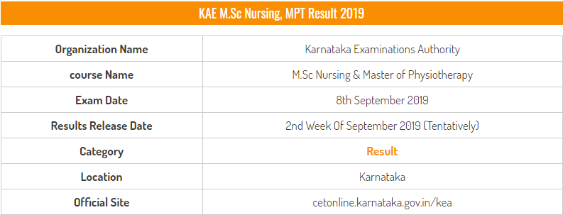 Karnataka KEA M.Sc Nursing September Exam Result 2019