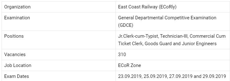 RRCBBS GDCE Examination 2019