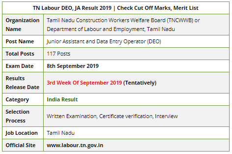 TN Labour DEO 8 Sep Exam Result 2019