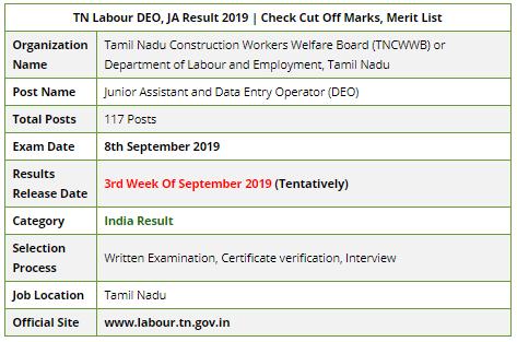 TN Labour DEO 8 Sep Exam Result 2019