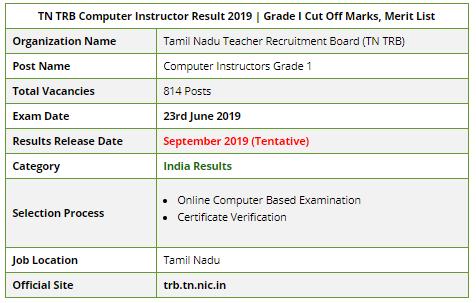 TN TRB PG Assistant Result September 2019
