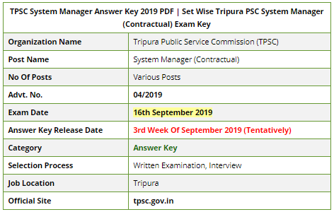 TPSC System Manager Examination 2019