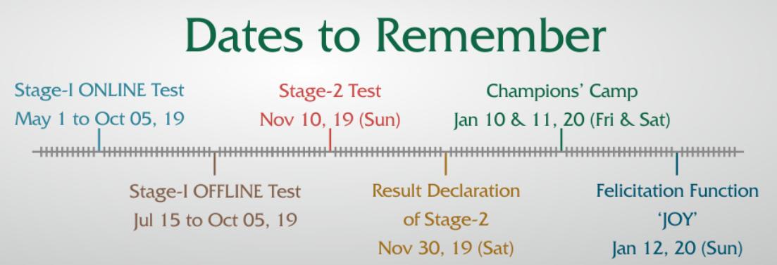 ResoSTEP Exam Schedule 2019